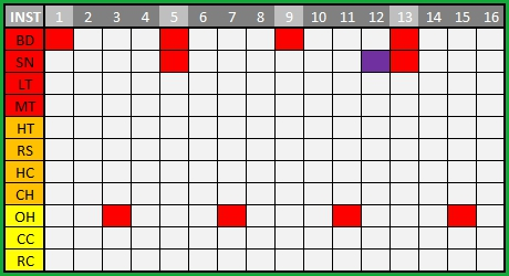 Aira Info » TR-8 Creating Patterns